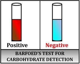 barfoed's test