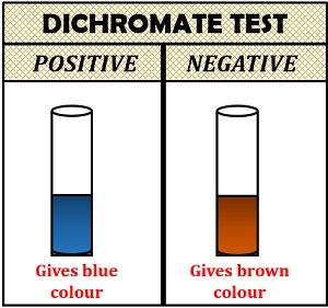 Dichromate test
