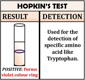 hopkin's test
